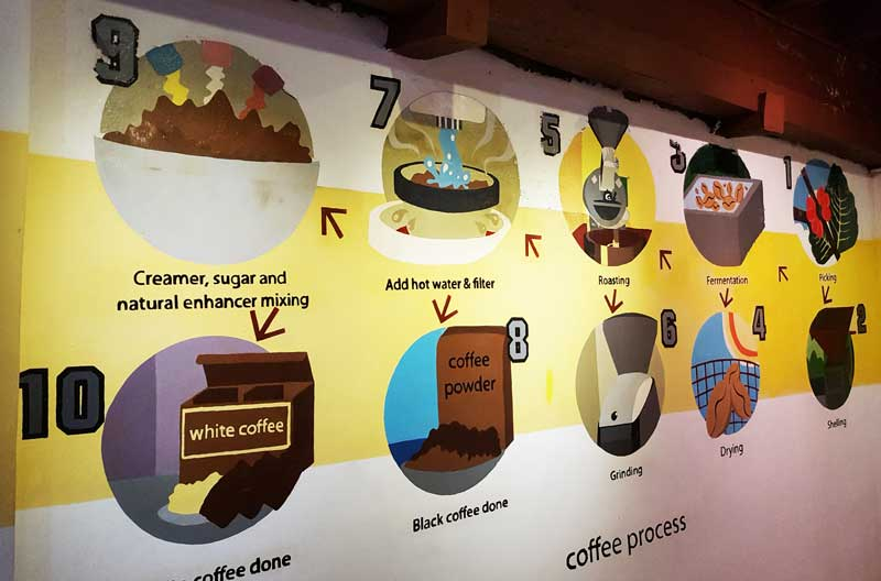 Chia sẻ kinh nghiệm du lịch bụi Penang Malaysia 6 - Chocolate Museum